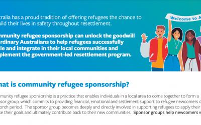 Community Sponsorship Explainer